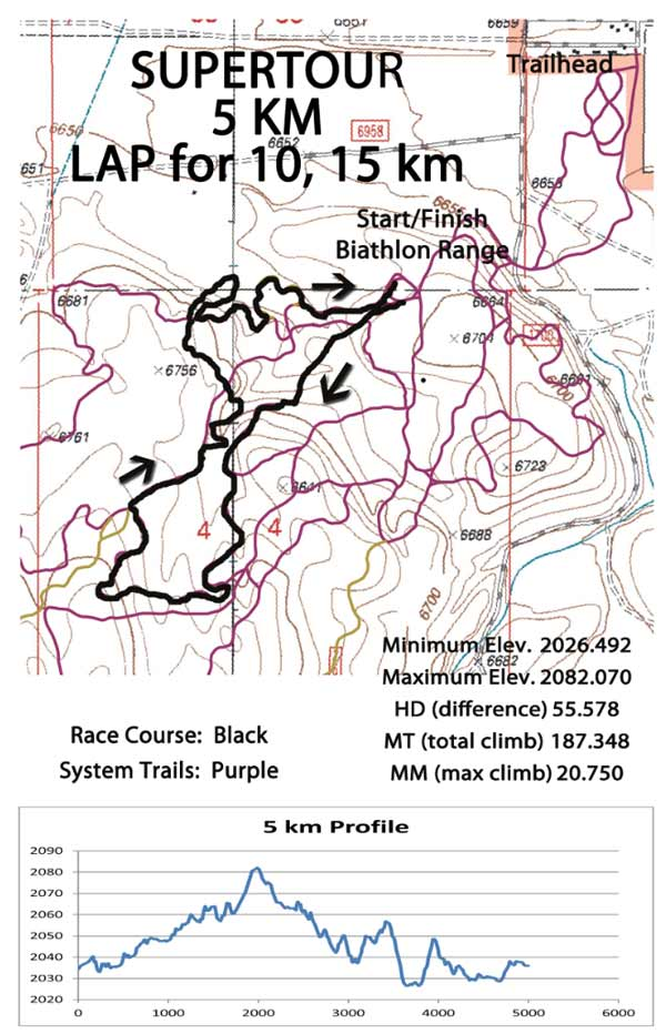 5km Course map for 2018 5k masters race at Yellowstone Ski Festival