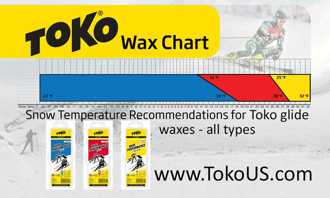 Toko ski wax chart for 2020