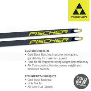 Fischer wins 4 of 6 awards in Cross Country Skier 2021 Gear Guide