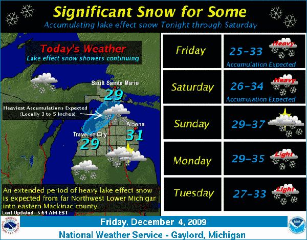 Significatn snowfall for Michigan