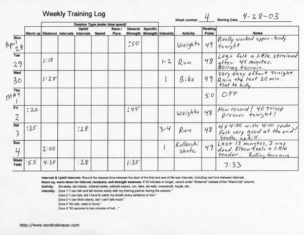 log training