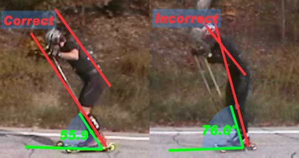 Dartfish video analysis shows correct ski technique
