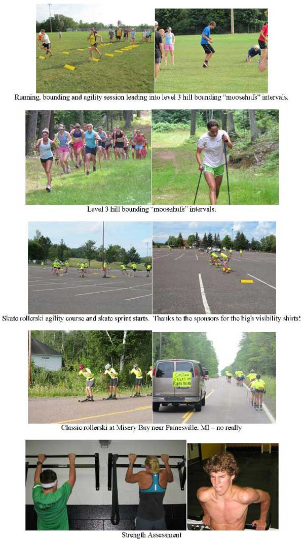 National J2 cross country ski Talent Camp at Michigan Tech University